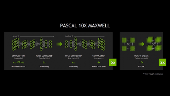 pascal10x