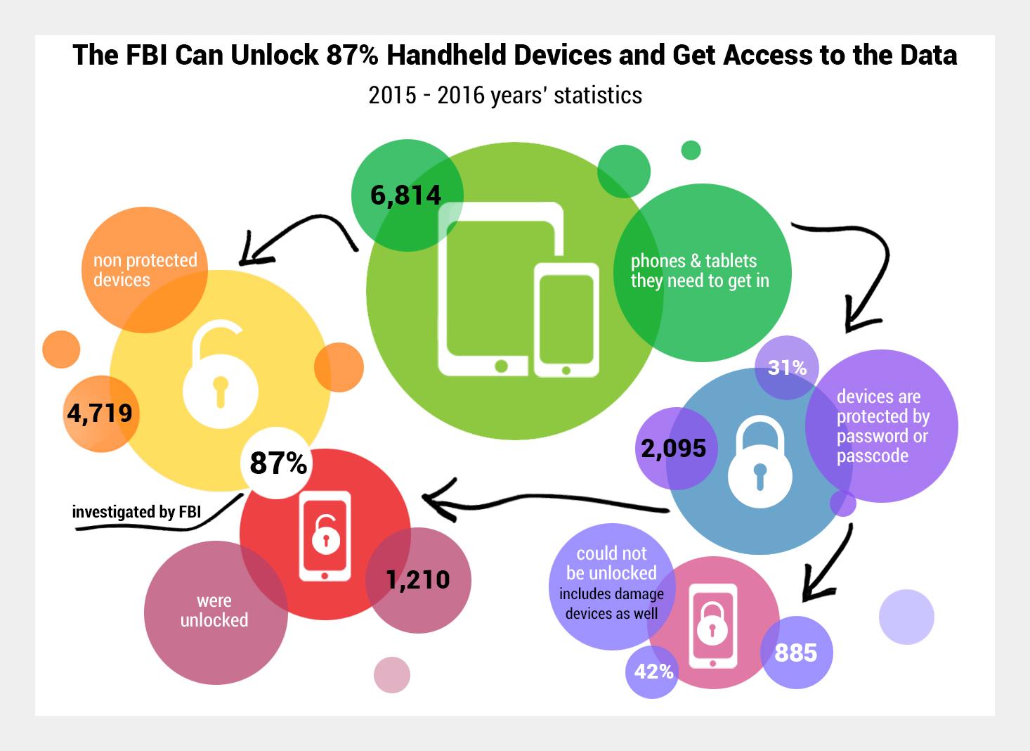 Mobile forensics | ElcomSoft blog
